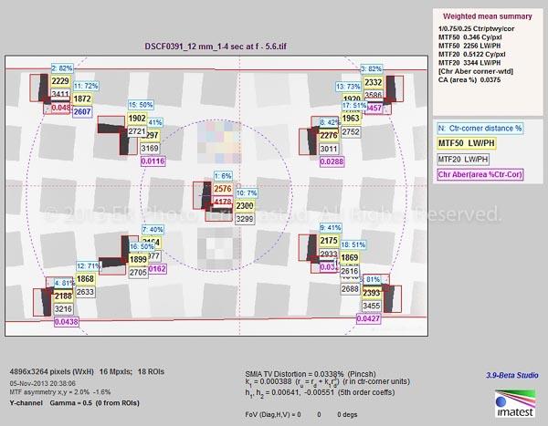 DSCF0391_12 mm_1-4 sec at f - 5.6_YBR51_18_multi_cpp